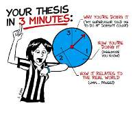 3minute Thesis